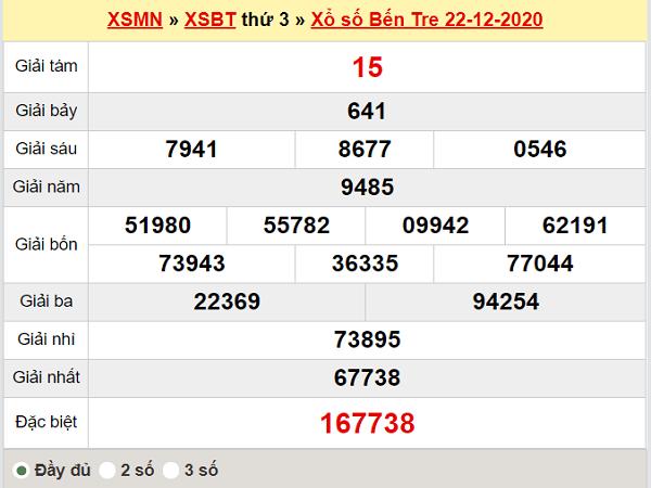 Thống kê XSBTR ngày 29/12/2020, thống kê xổ số Bến Tre