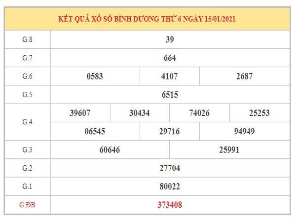 Thống kê KQXSBD ngày 22/1/2021 dựa trên kết quả kì trước