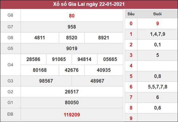 Thống kê XSGL 29/1/2021 chốt bạch thủ lô Gia Lai thứ 6