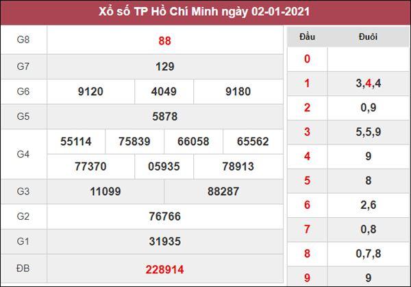 Thống kê XSHCM 4/1/2021 chốt cặp số may mắn Hồ Chí Minh thứ 2