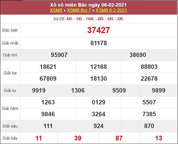 Thống kê XSMB 7/2/2021 chốt lô VIP miền Bắc chủ nhật