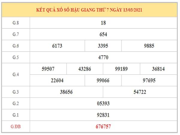 Thống kê KQXSHG ngày 20/3/2021 dựa trên kết quả kỳ trước