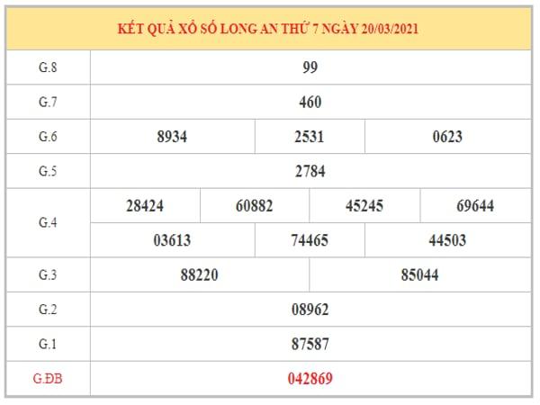 Thống kê KQXSLA ngày 27/3/2021 dựa trên kết quả kì trước