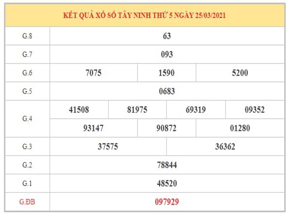 Thống kê KQXSTN ngày 1/4/2021 dựa trên kết quả kì trước