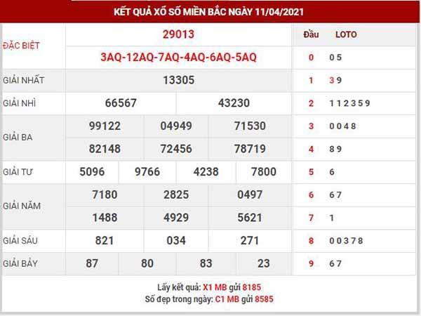 Thống kê XSMB ngày 12/4/2021 - Thống kê KQXS Thủ Đô thứ 2