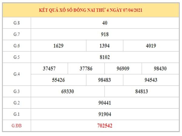 Thống kê KQXSDN ngày 14/4/2021 dựa trên kết quả kì trước