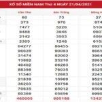 Thống kê loto gan XSMN 28/4/2021 hôm nay