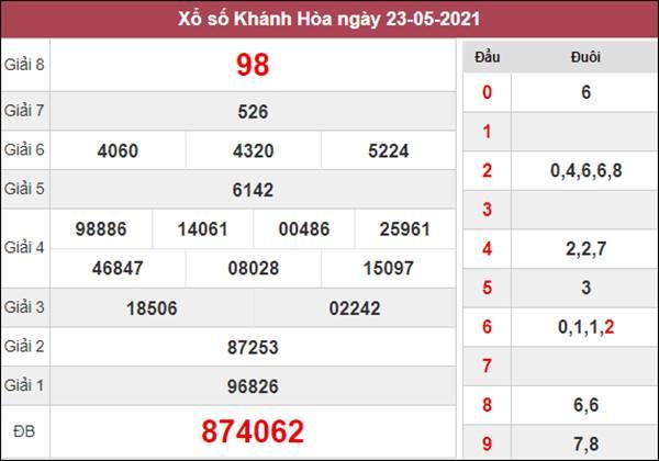 Thống kê XSKH 26/5/2021 chốt cầu lô Khánh Hòa giờ hoàng đạo