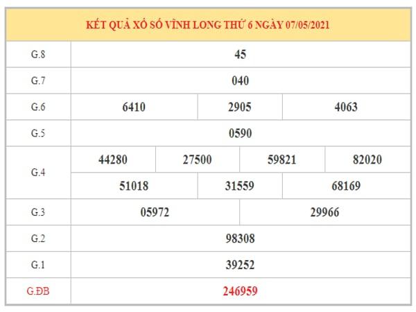 Thống kê KQXSVL ngày 14/5/2021 dựa trên kết quả kì trước