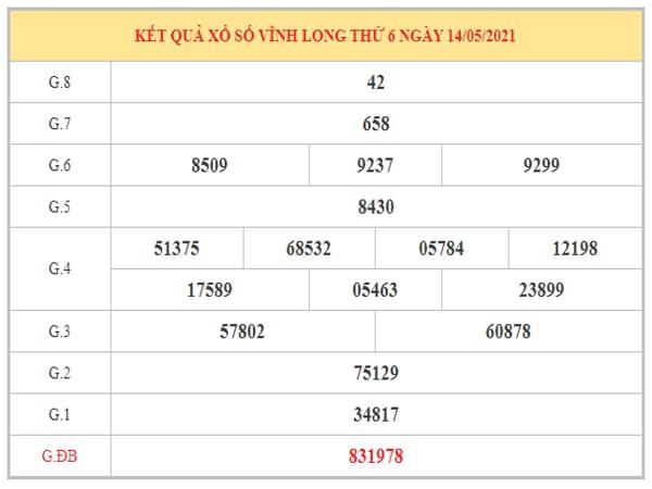 Thống kê KQXSVL ngày 21/5/2021 dựa trên kết quả kì trước