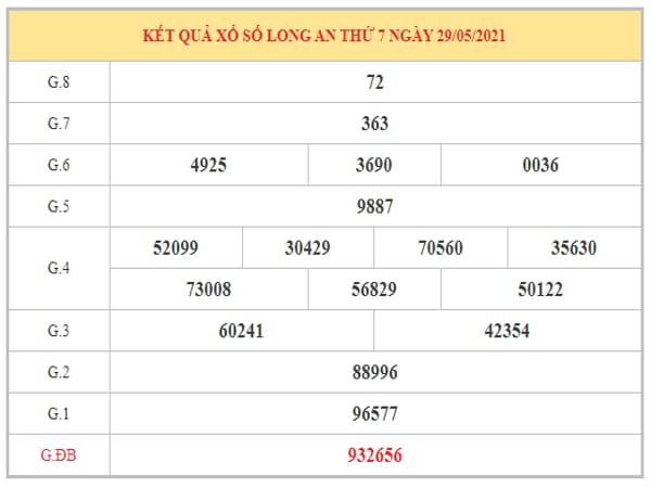 Thống kê KQXSLA ngày 5/6/2021 dựa trên kết quả kì trước