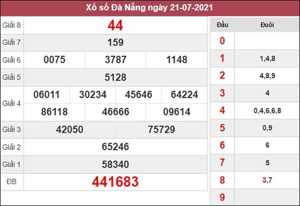 Thống kê XSDNG 24/7/2021 tổng hợp cặp lô về nhiều