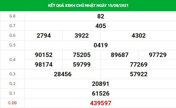 Thống kê soi cầu xổ số Khánh Hòa ngày 18/8/2021 hôm nay