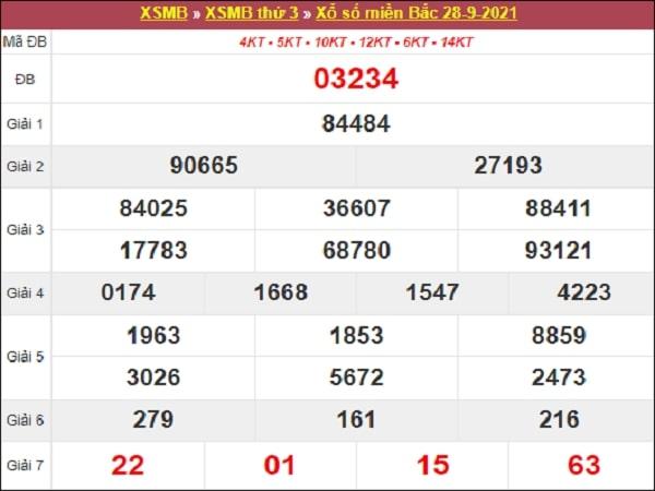 Thống kê XSMB 29-09-2021