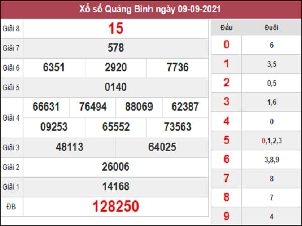Thống kê XSQB 16-09-2021
