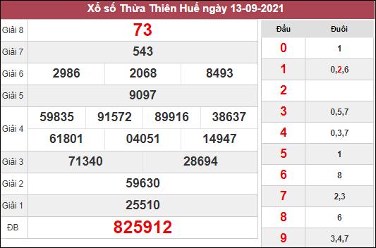Thống kê xổ số Thừa Thiên Huế ngày 20/9/2021 dựa trên kết quả kì trước