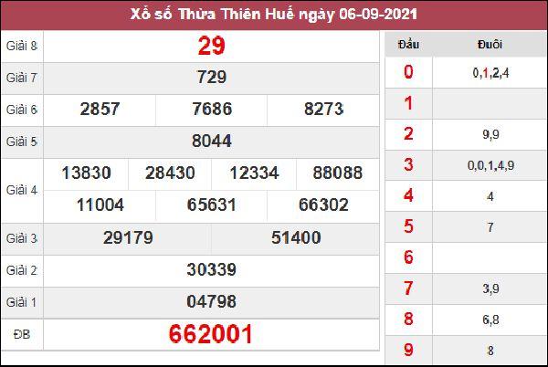 Thống kê XSTTH 13/9/2021 chốt loto gan Huế chuẩn nhất